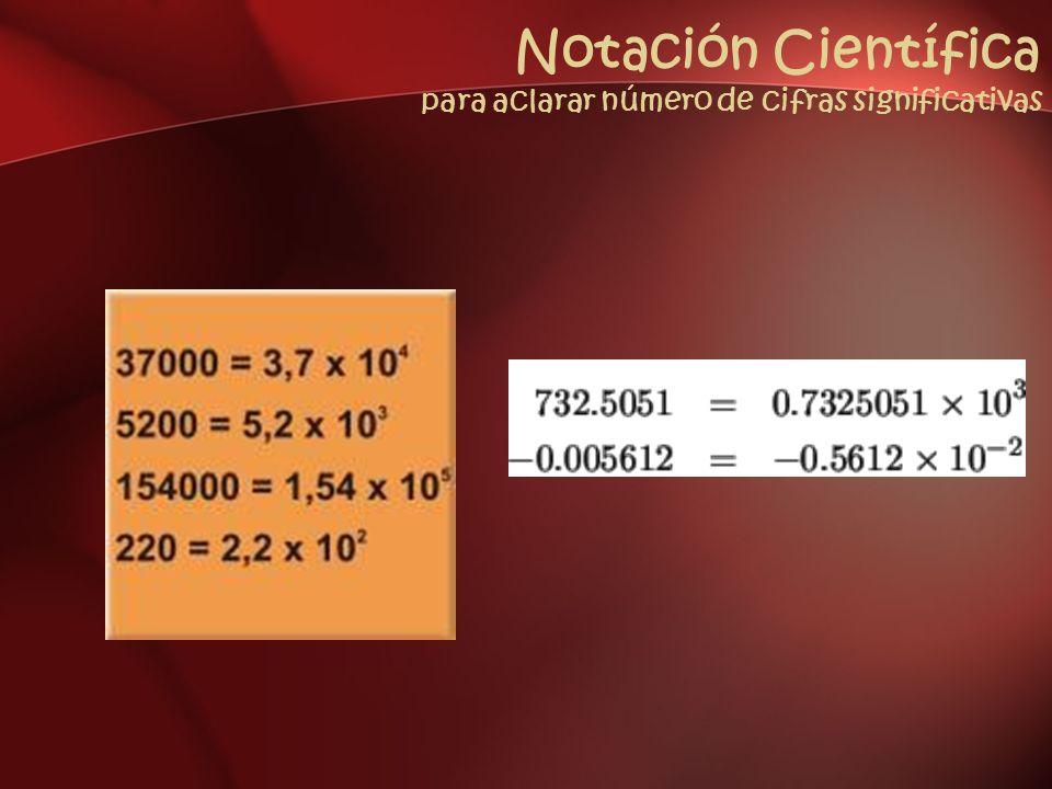Notación Científica para aclarar número de cifras significativas