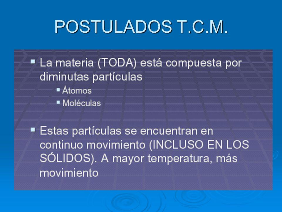 POSTULADOS T.C.M.