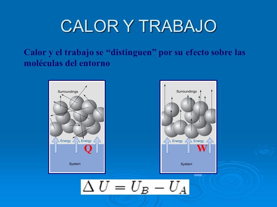 CALOR Y TRABAJO Calor y el trabajo se distinguen por su efecto sobre las moléculas del entorno. Q.