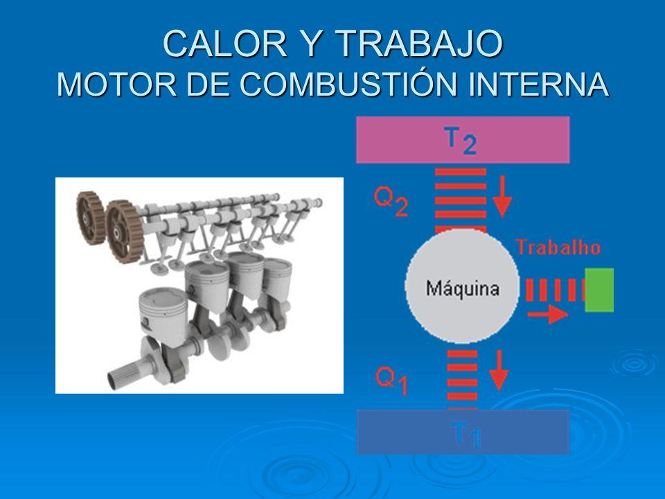 CALOR Y TRABAJO MOTOR DE COMBUSTIÓN INTERNA