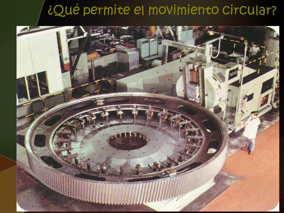 ¿Qué permite el movimiento circular
