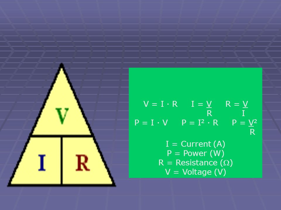 I = Current (A) P = Power (W) R = Resistance (W) V = Voltage (V)