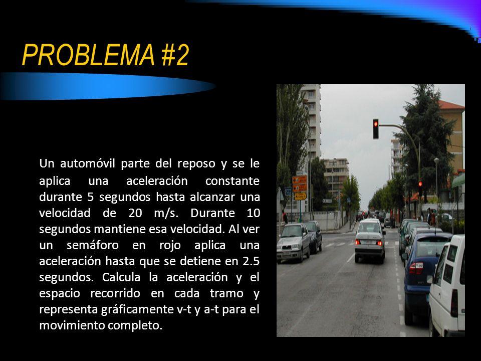 PROBLEMA #2