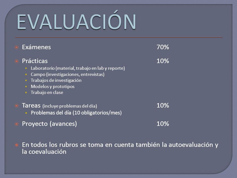 EVALUACIÓN Exámenes 70% Prácticas 10%