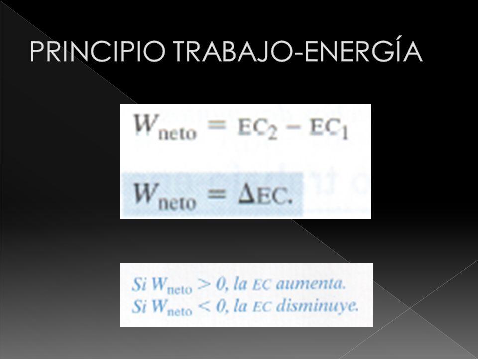 PRINCIPIO TRABAJO-ENERGÍA