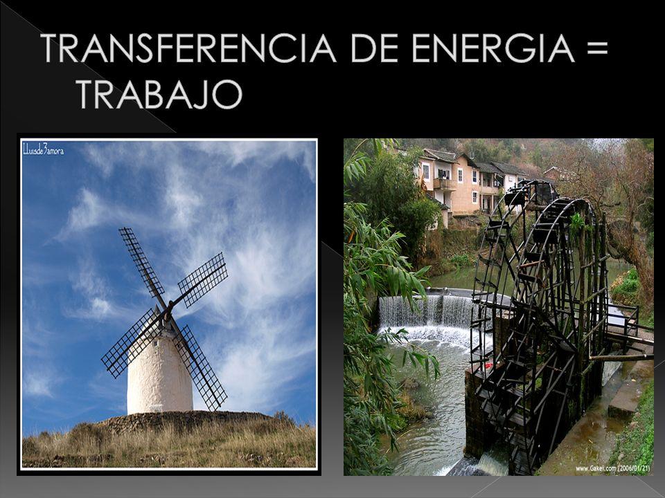 TRANSFERENCIA DE ENERGIA = TRABAJO
