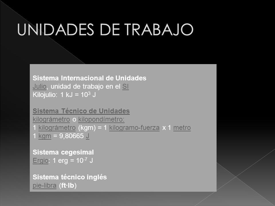 UNIDADES DE TRABAJO Sistema Internacional de Unidades