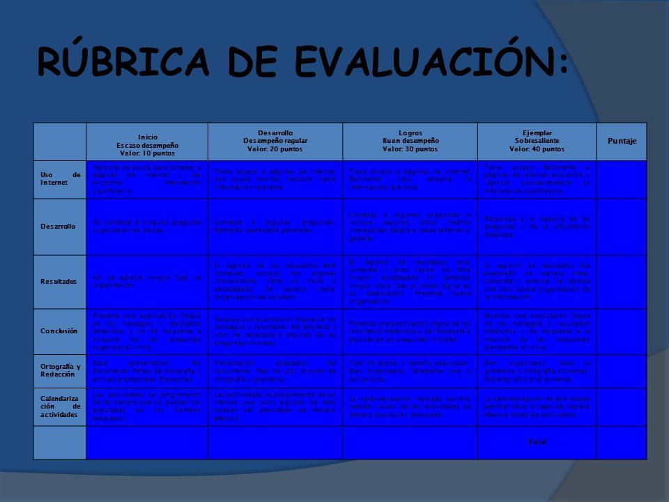 RÚBRICA DE EVALUACIÓN: