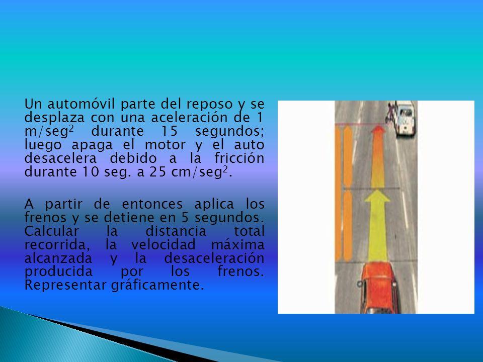 Un automóvil parte del reposo y se desplaza con una aceleración de 1 m/seg2 durante 15 segundos; luego apaga el motor y el auto desacelera debido a la fricción durante 10 seg.
