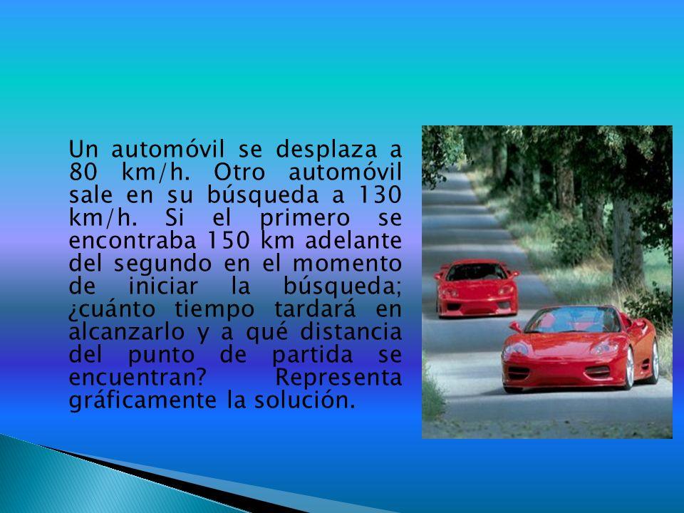 Un automóvil se desplaza a 80 km/h