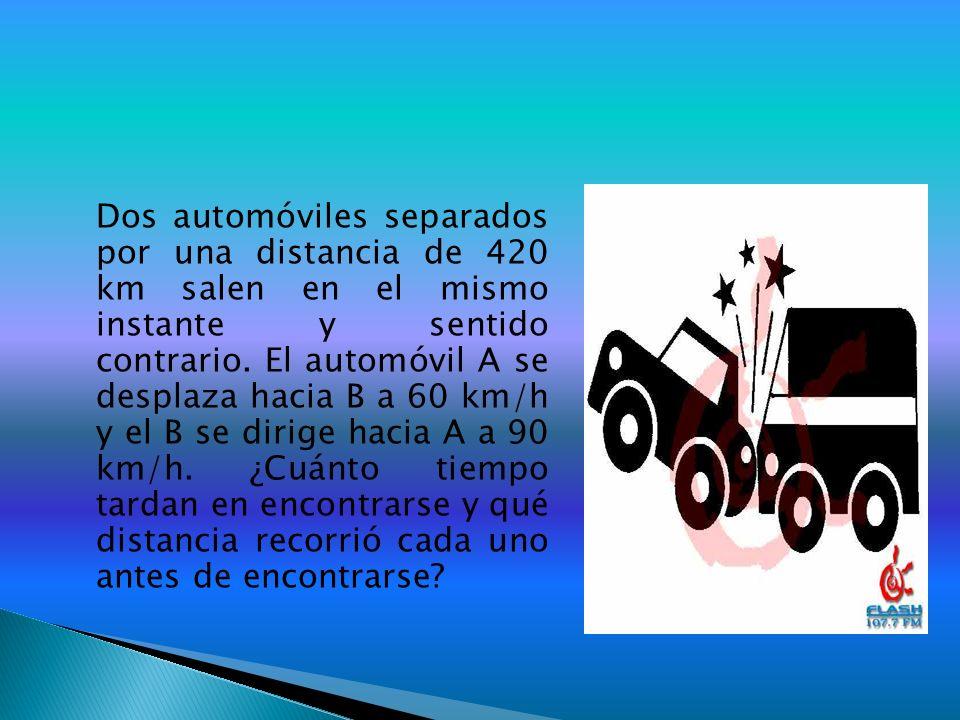 Dos automóviles separados por una distancia de 420 km salen en el mismo instante y sentido contrario.
