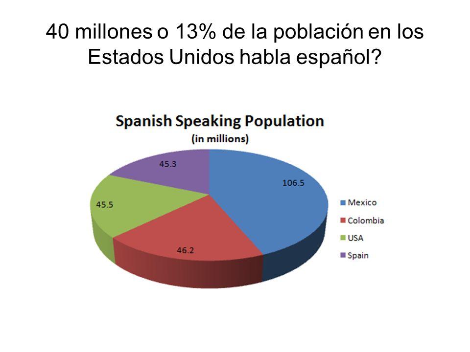 40 millones o 13% de la población en los Estados Unidos habla español