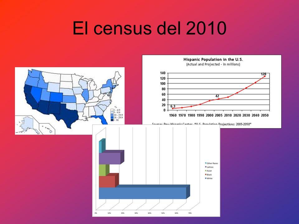 El census del 2010