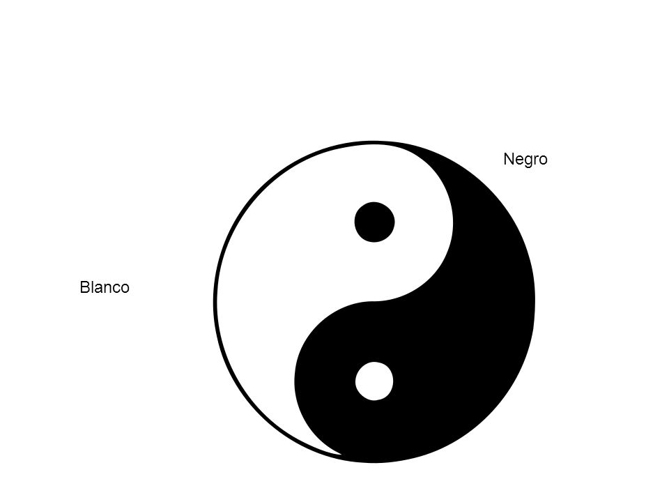 Negro Blanco