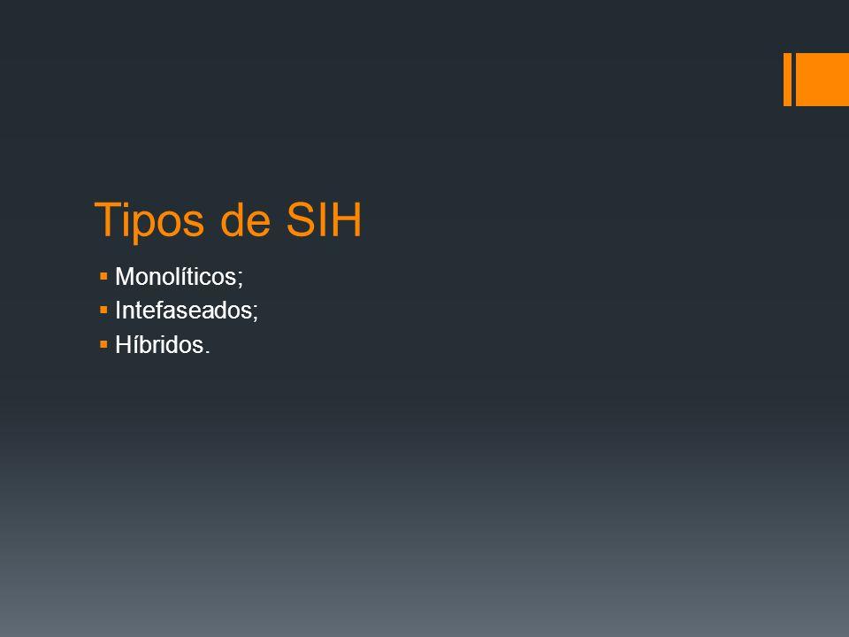 Tipos de SIH Monolíticos; Intefaseados; Híbridos.
