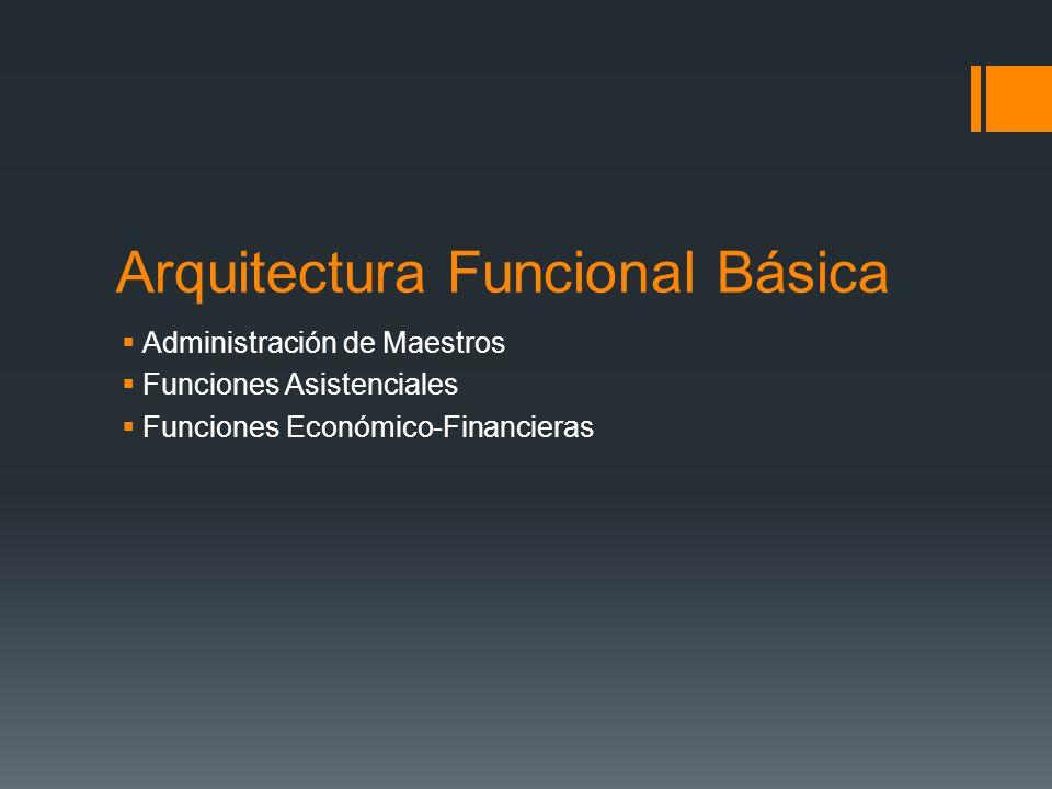 Arquitectura Funcional Básica