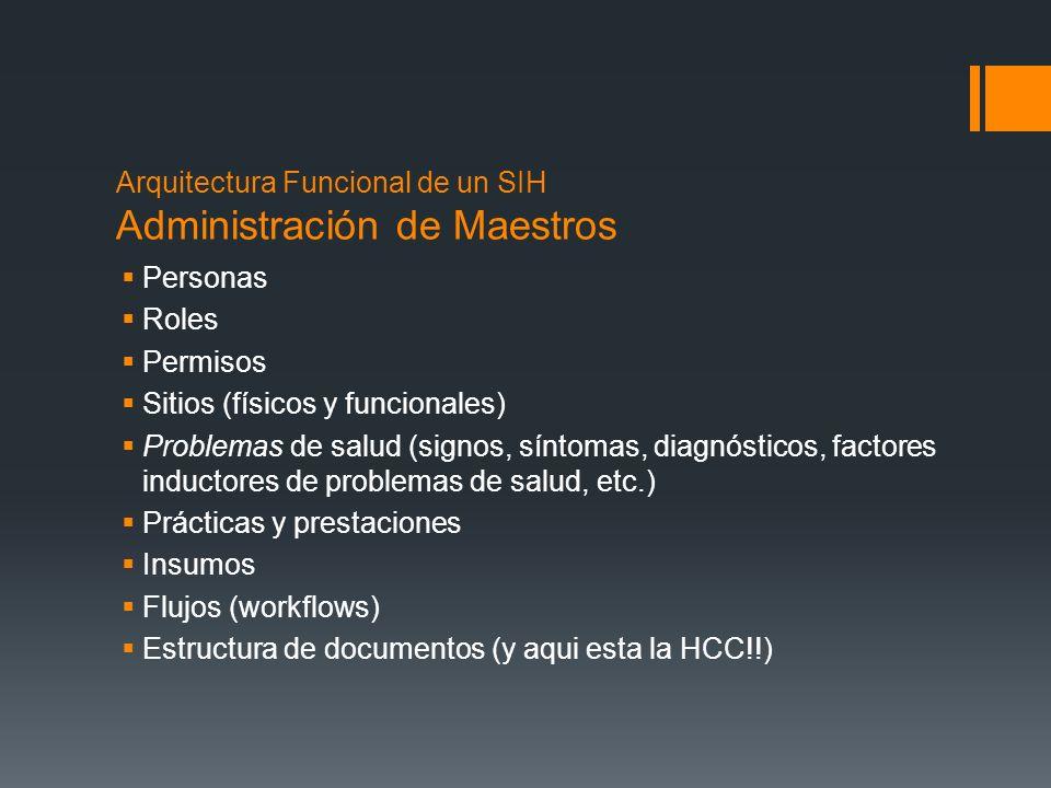Arquitectura Funcional de un SIH Administración de Maestros