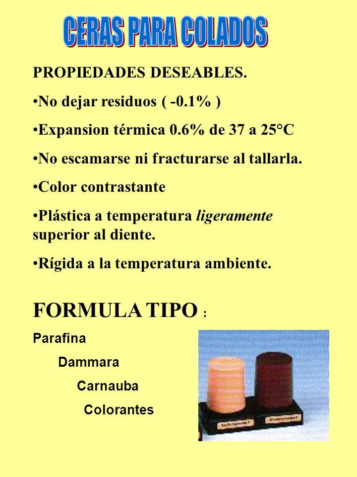 CERAS PARA COLADOS FORMULA TIPO : PROPIEDADES DESEABLES.