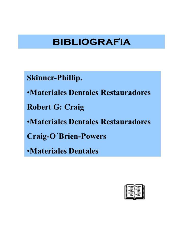 BIBLIOGRAFIA Skinner-Phillip. Materiales Dentales Restauradores