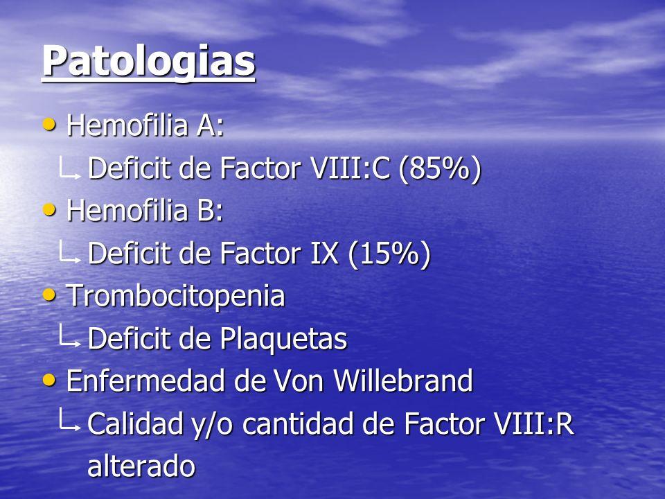 Patologias Hemofilia A: Deficit de Factor VIII:C (85%) Hemofilia B:
