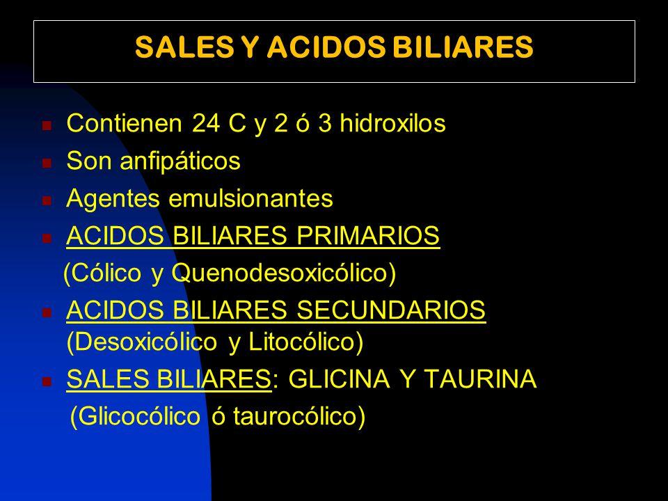 SALES Y ACIDOS BILIARES