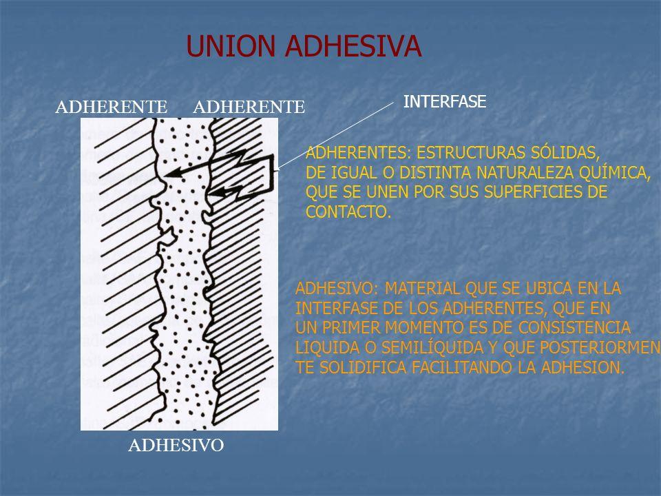 UNION ADHESIVA ADHERENTE ADHERENTE ADHESIVO INTERFASE