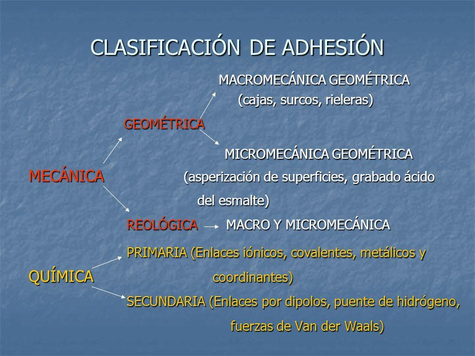 CLASIFICACIÓN DE ADHESIÓN