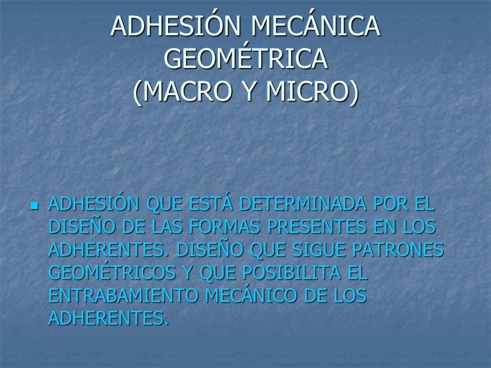 ADHESIÓN MECÁNICA GEOMÉTRICA (MACRO Y MICRO)