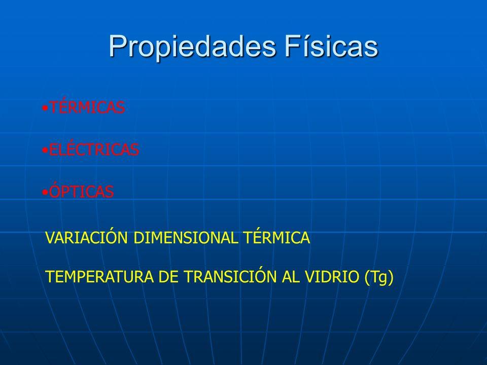 Propiedades Físicas TÉRMICAS ELÉCTRICAS ÓPTICAS