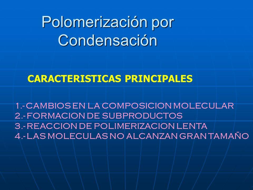 Polomerización por Condensación