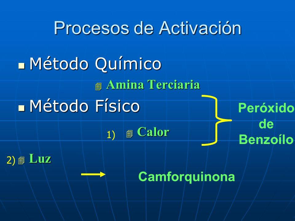 Procesos de Activación