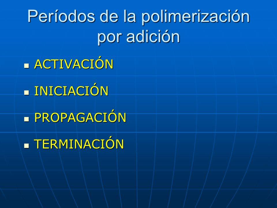 Períodos de la polimerización por adición