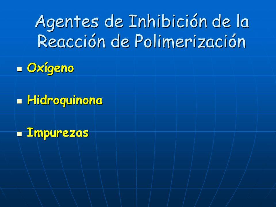 Agentes de Inhibición de la Reacción de Polimerización