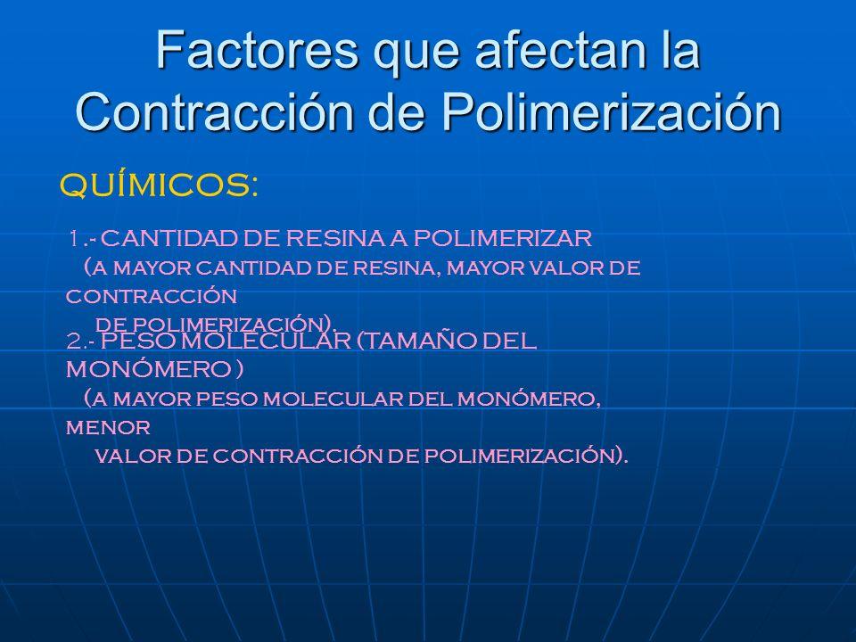 Factores que afectan la Contracción de Polimerización