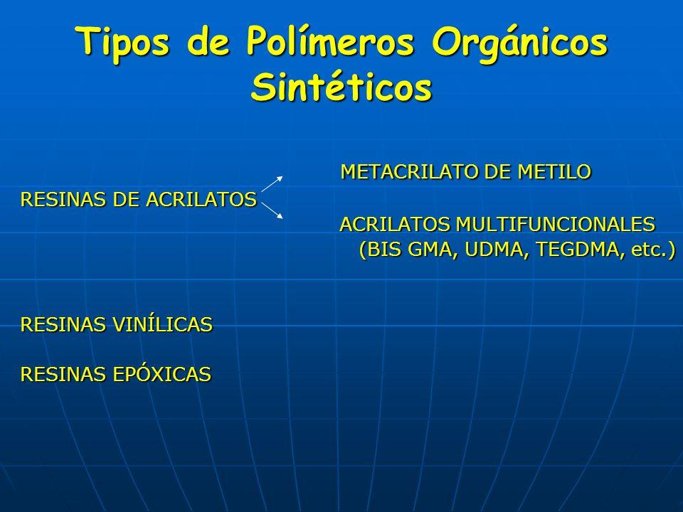 Tipos de Polímeros Orgánicos Sintéticos