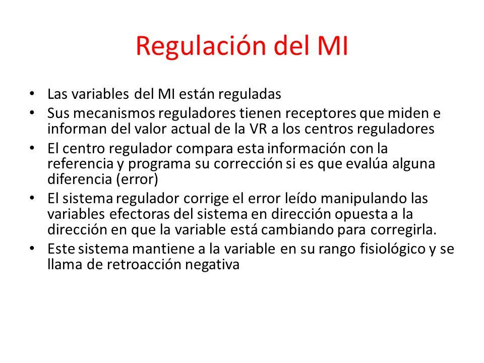 Regulación del MI Las variables del MI están reguladas