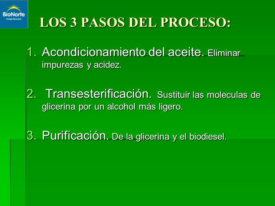 LOS 3 PASOS DEL PROCESO:Acondicionamiento del aceite. Eliminar impurezas y acidez.
