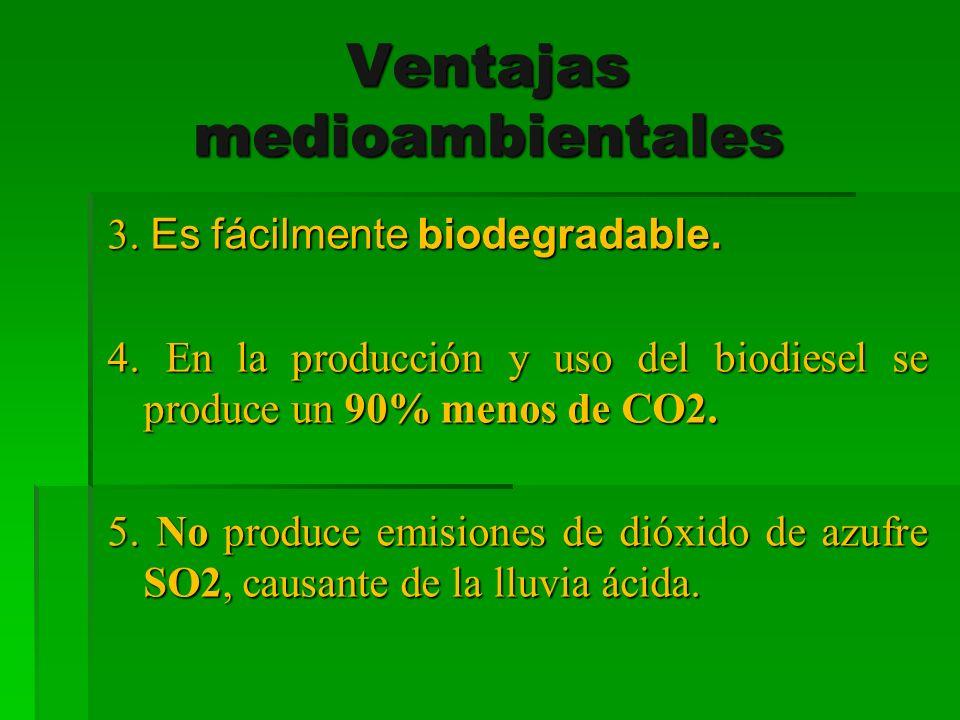 Ventajas medioambientales