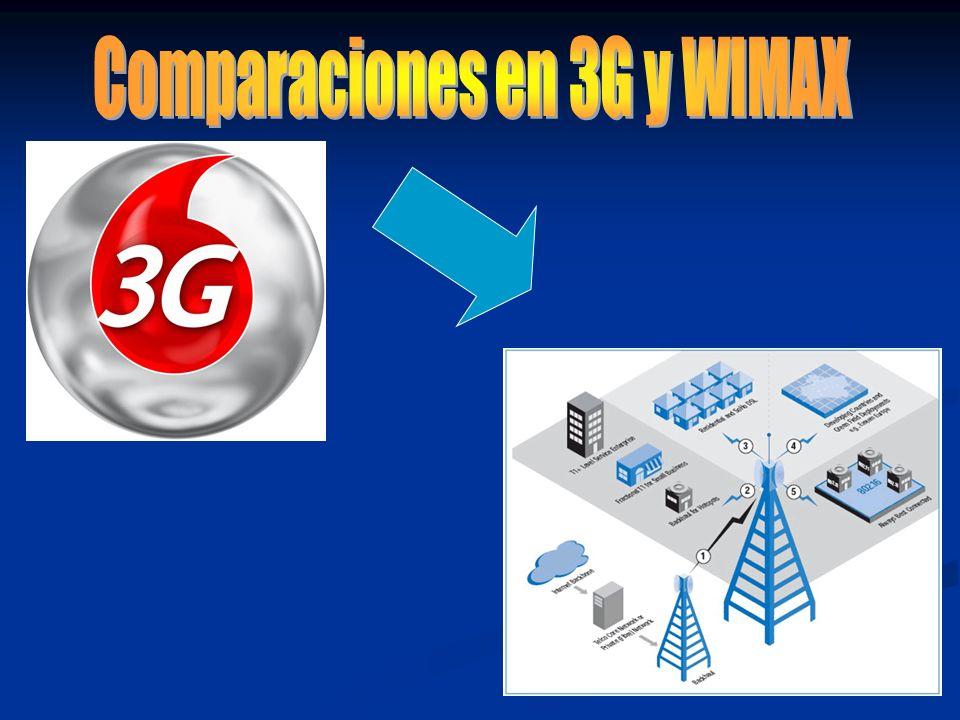 Comparaciones en 3G y WIMAX