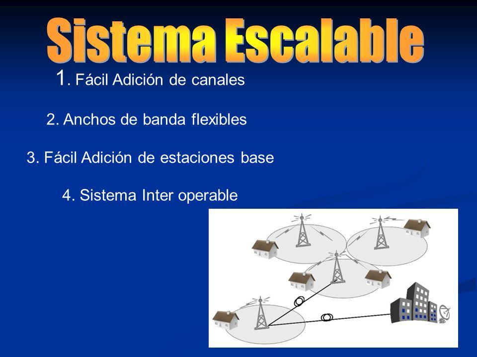 Sistema Escalable 1. Fácil Adición de canales