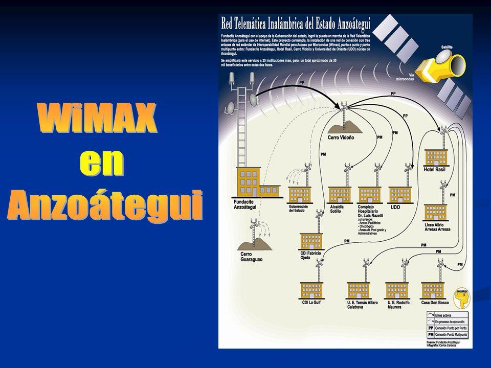 WiMAX en Anzoátegui