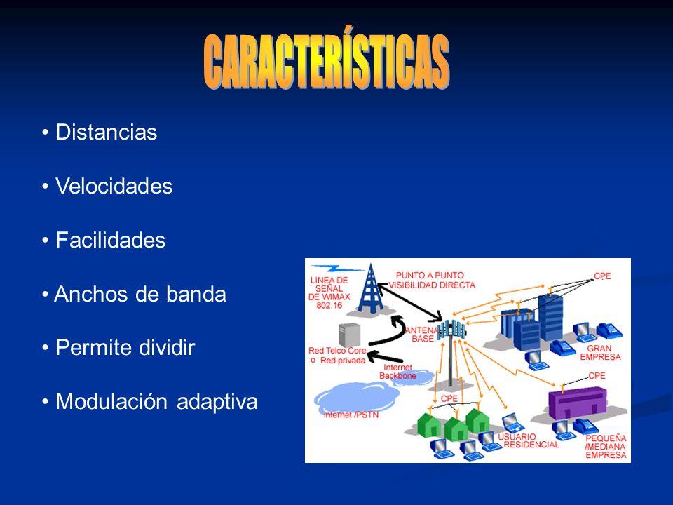 CARACTERÍSTICAS Distancias Velocidades Facilidades Anchos de banda