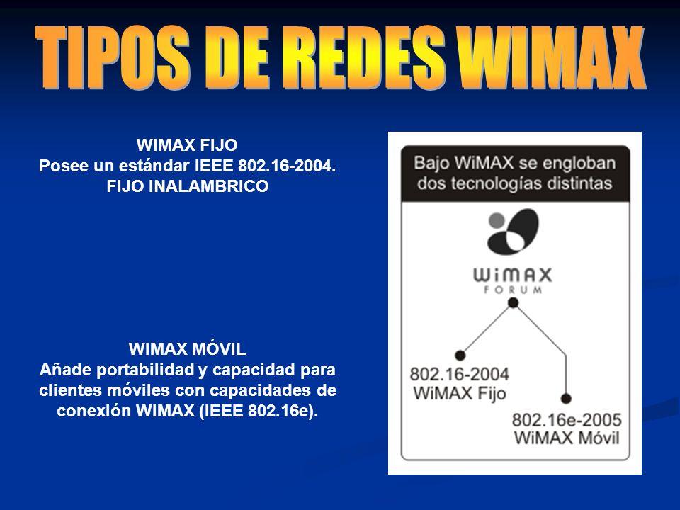 Posee un estándar IEEE 802.16-2004. FIJO INALAMBRICO