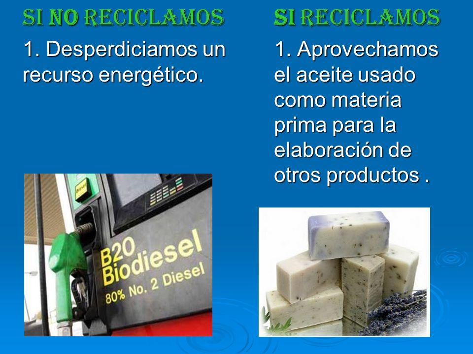 SI RECICLAMOS 1. Desperdiciamos un recurso energético.