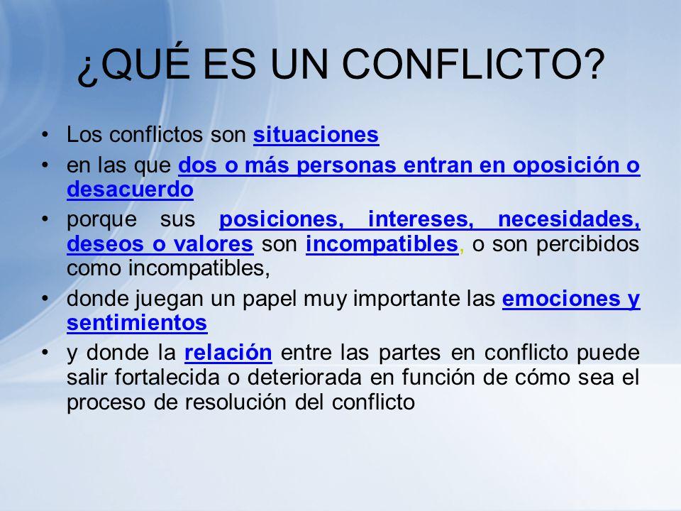 ¿QUÉ ES UN CONFLICTO Los conflictos son situaciones