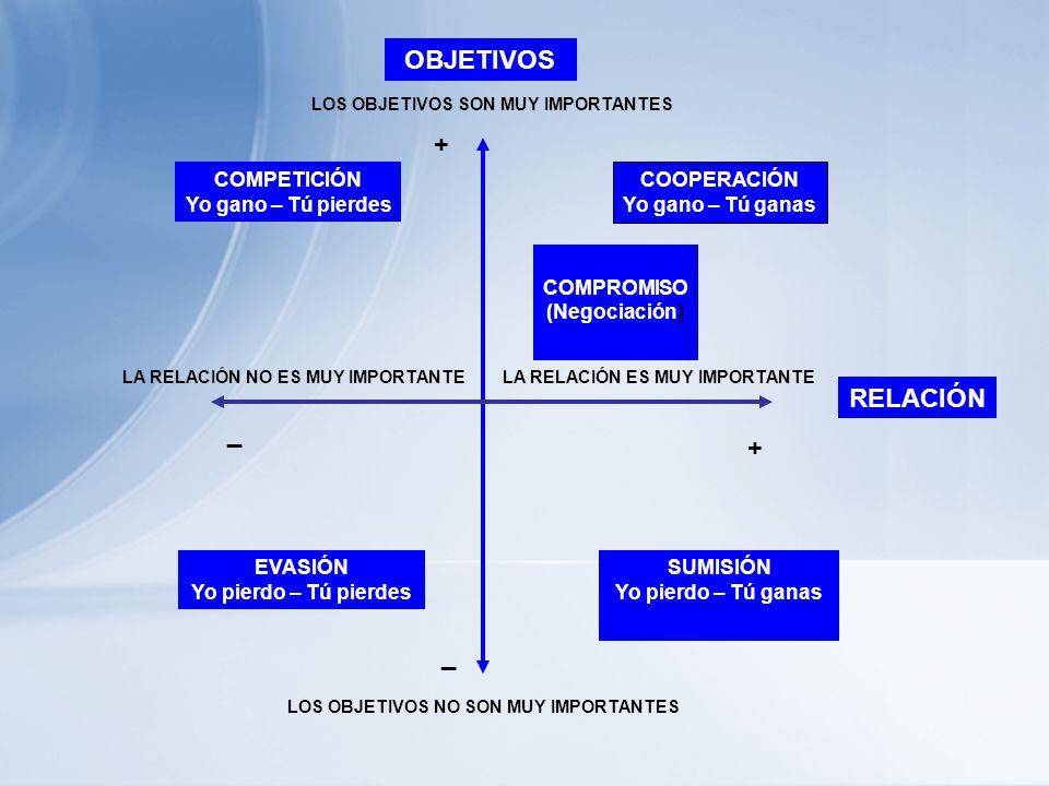 LOS OBJETIVOS SON MUY IMPORTANTES
