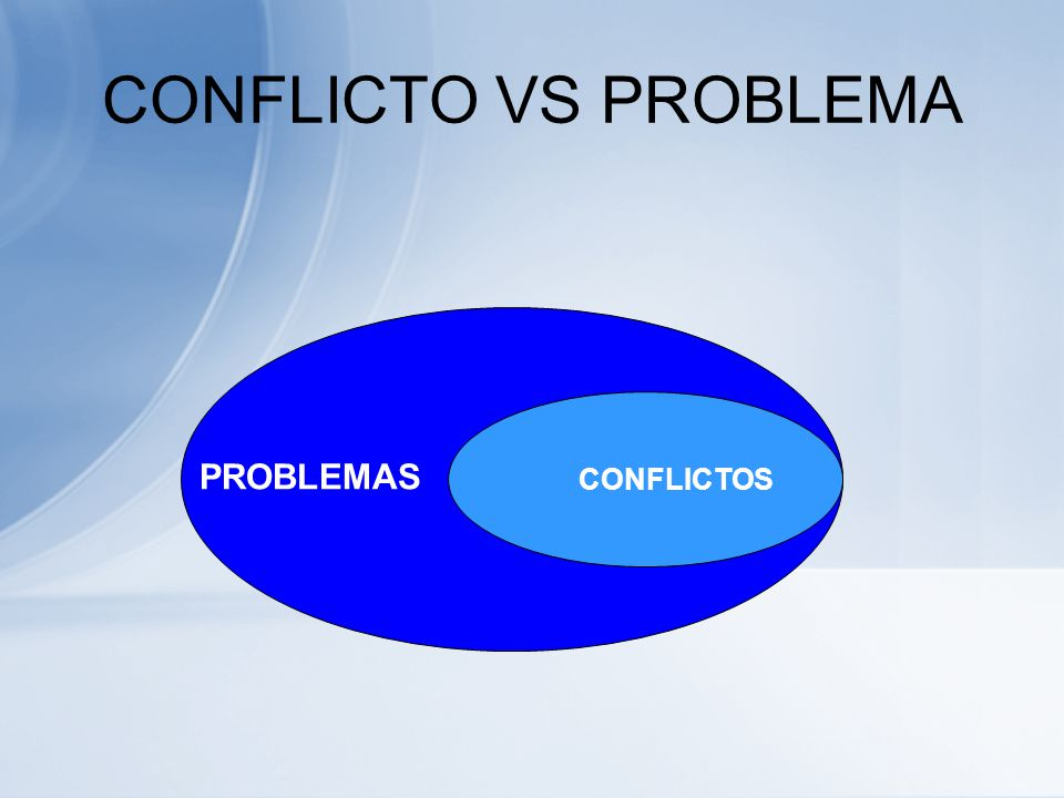 CONFLICTO VS PROBLEMA CONFLICTOS PROBLEMAS