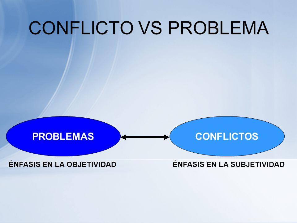 CONFLICTO VS PROBLEMA PROBLEMAS CONFLICTOS ÉNFASIS EN LA OBJETIVIDAD