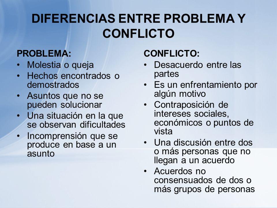 DIFERENCIAS ENTRE PROBLEMA Y CONFLICTO