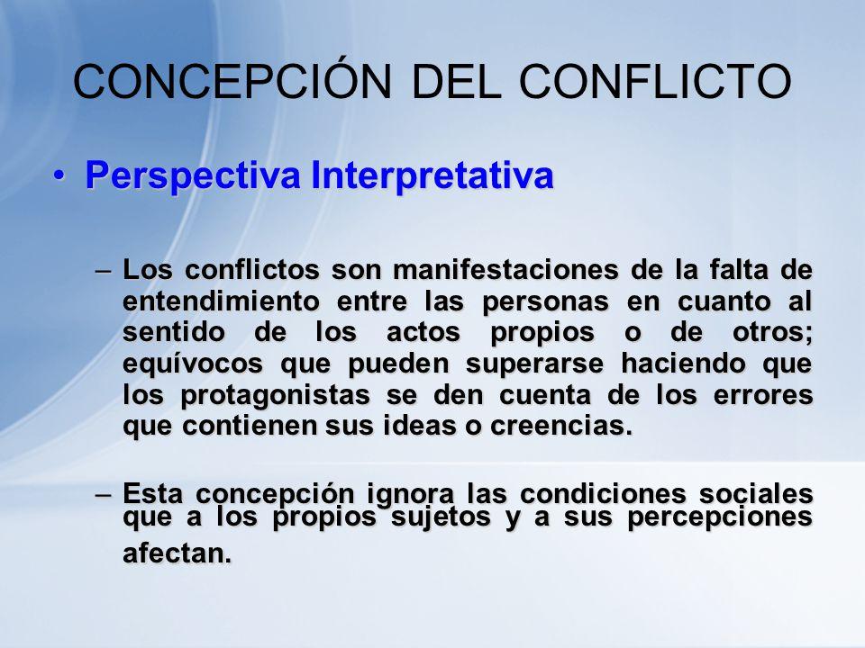 CONCEPCIÓN DEL CONFLICTO